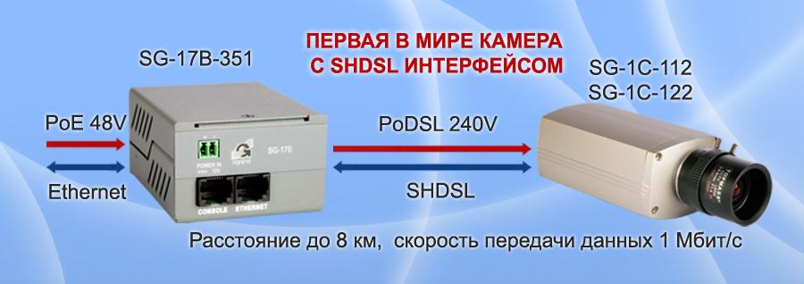 Modem (RUS)